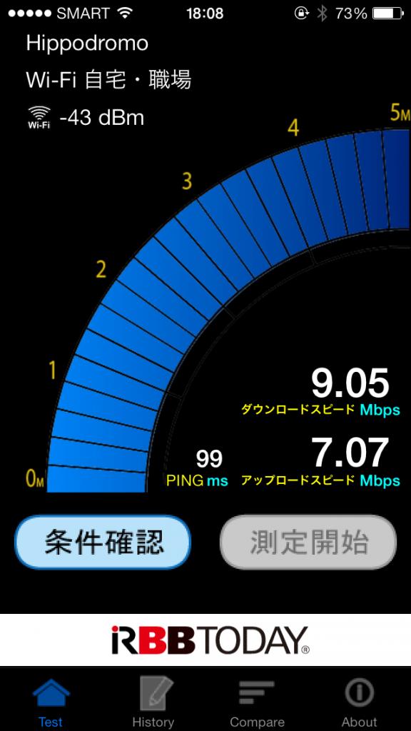ネットスピード セブ
