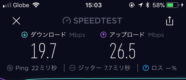 ネットスピード
